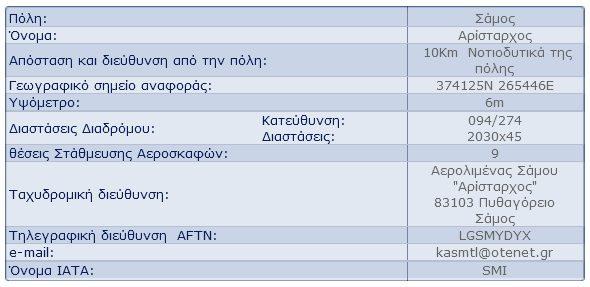 αεροδρόμιο Σάμου - SMI Samos Airport info